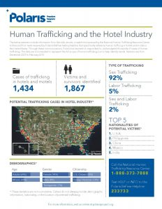 human-trafficking-hotel-industry-recommendations-page-004